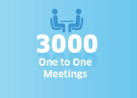 one to one meetings